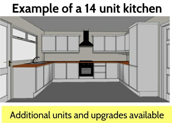 illustration of a 14 unit kitchen example